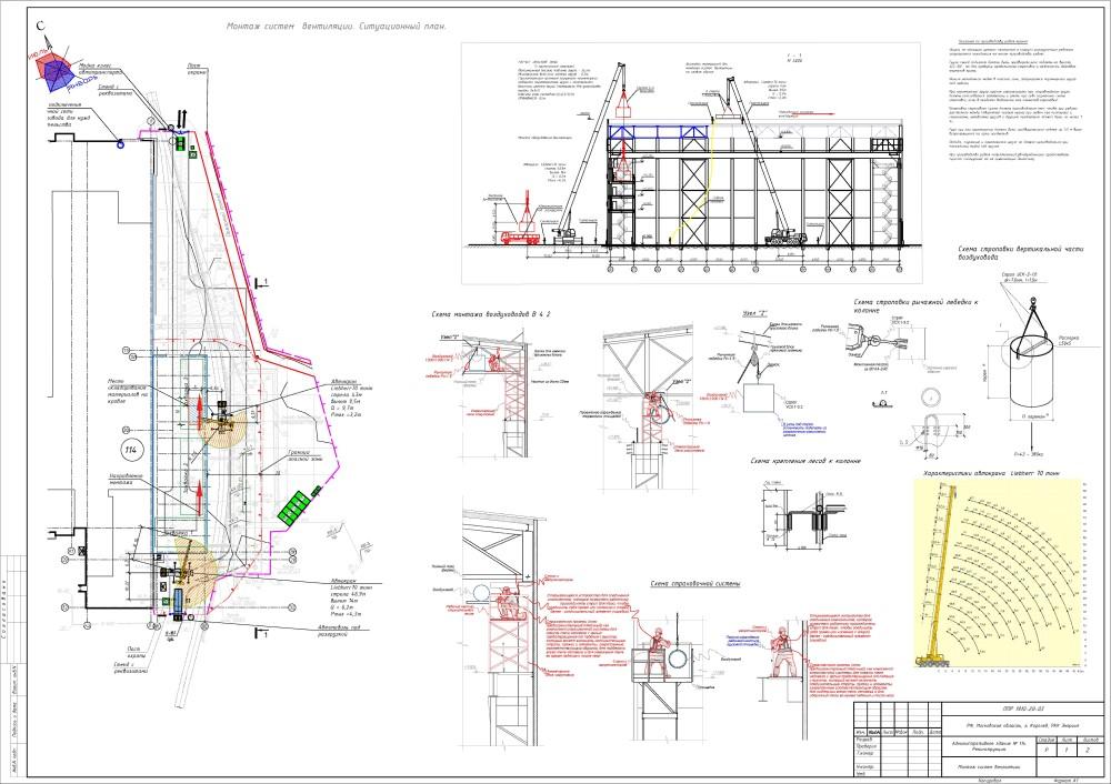 ППР на монтаж металлоконструкций нового здания РКК Энергия в г Королев